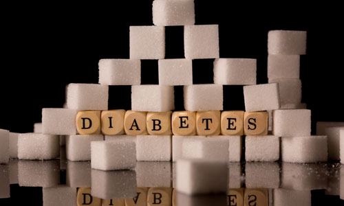 Ways to Prevent Type 2 Diabetes